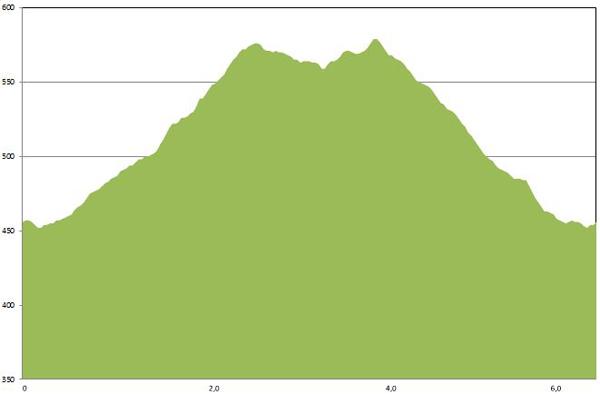 Stteckenprofi 6,5km Strecke